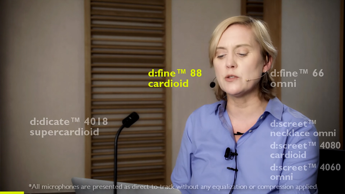D Screet 4080 Miniature Cardioid Microphone Lavalier
