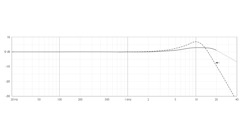 4161-Omni-Mic-Frequency-Response.jpg