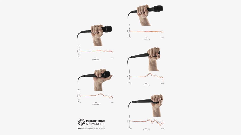 dpa-handheld-positions-image.jpg