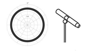pencil-omnidirectional-nav-item.jpg